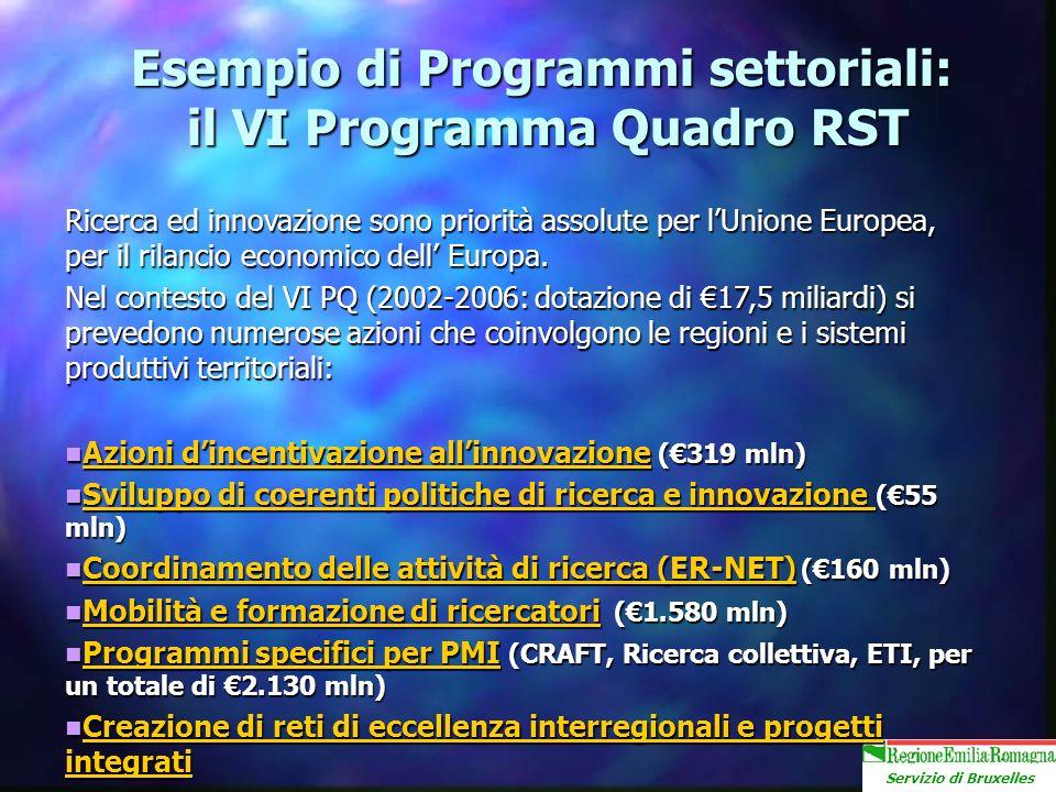 Servizio di Bruxelles Esempio di Programmi settoriali: il VI Programma Quadro RST Ricerca ed innovazione sono priorità assolute per lUnione Europea, per il rilancio economico dell Europa.