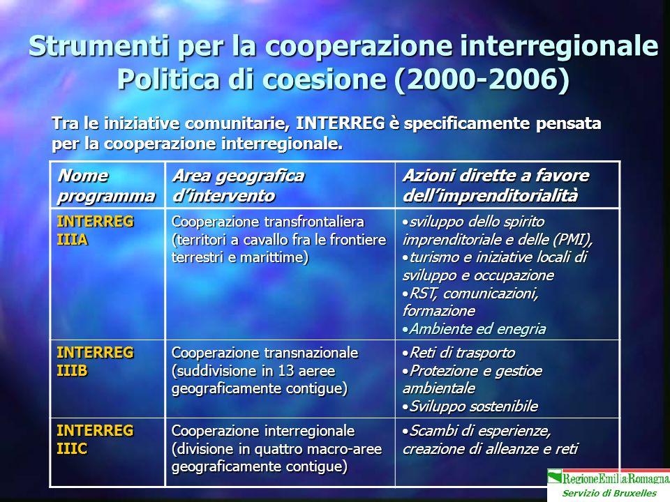 Servizio di Bruxelles Strumenti per la cooperazione interregionale Politica di coesione (2000-2006) Tra le iniziative comunitarie, INTERREG è specificamente pensata per la cooperazione interregionale.