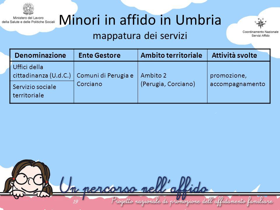 19 Minori in affido in Umbria mappatura dei servizi Denominazione Ente GestoreAmbito territoriale Attività svolte Uffici della cittadinanza (U.d.C.)Co