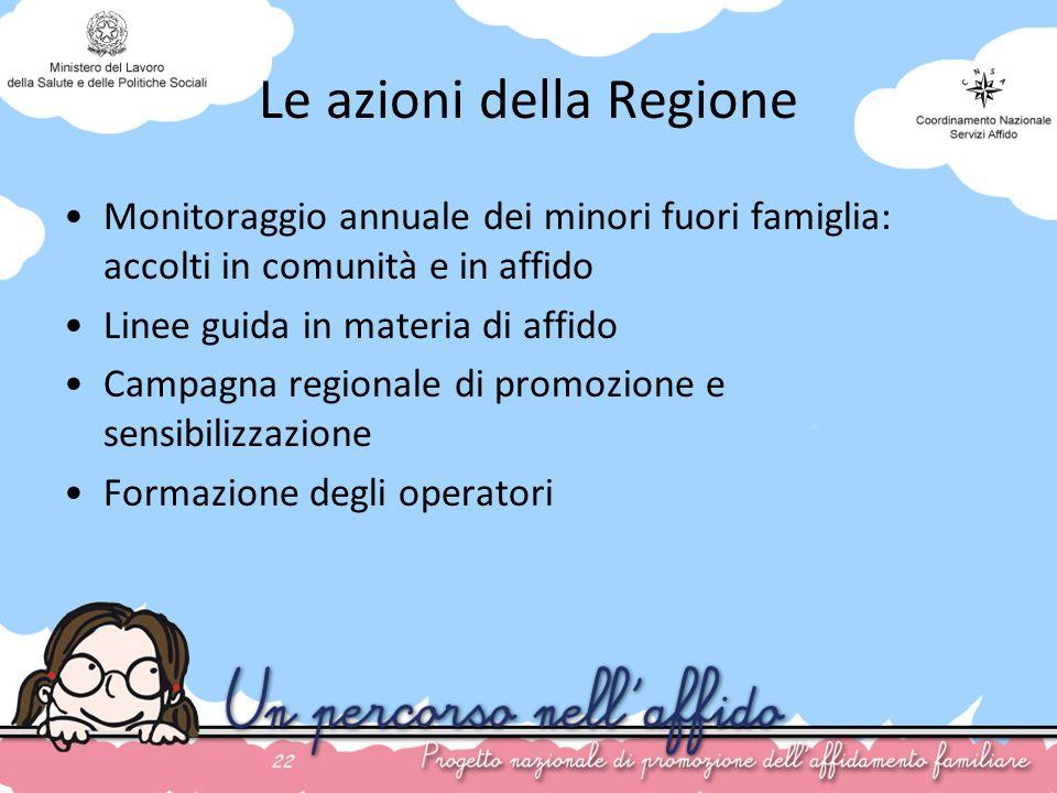 Le azioni della Regione Monitoraggio annuale dei minori fuori famiglia: accolti in comunità e in affido Linee guida in materia di affido Campagna regi