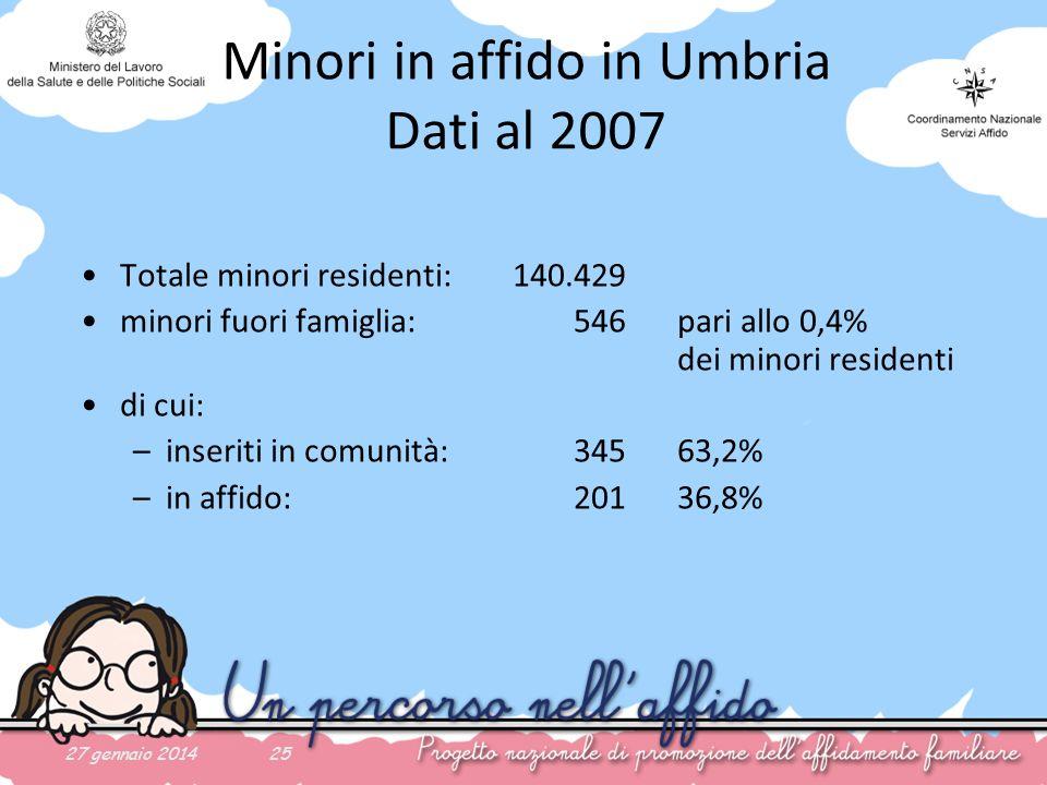 27 gennaio 201425 Minori in affido in Umbria Dati al 2007 Totale minori residenti:140.429 minori fuori famiglia:546pari allo 0,4% dei minori residenti