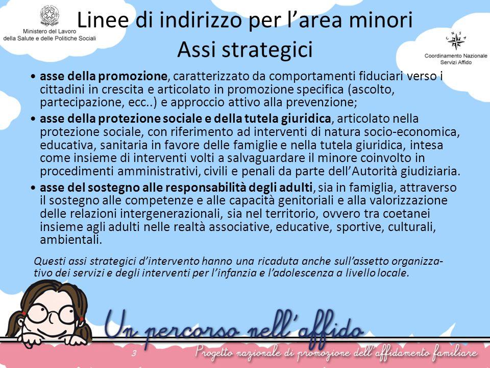 3 Linee di indirizzo per larea minori Assi strategici asse della promozione, caratterizzato da comportamenti fiduciari verso i cittadini in crescita e