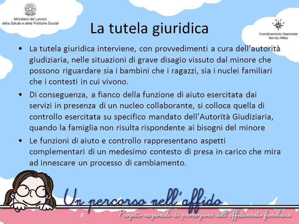 29 Minori in affido in Umbria dati suddivisi x stranieri / non stranieri