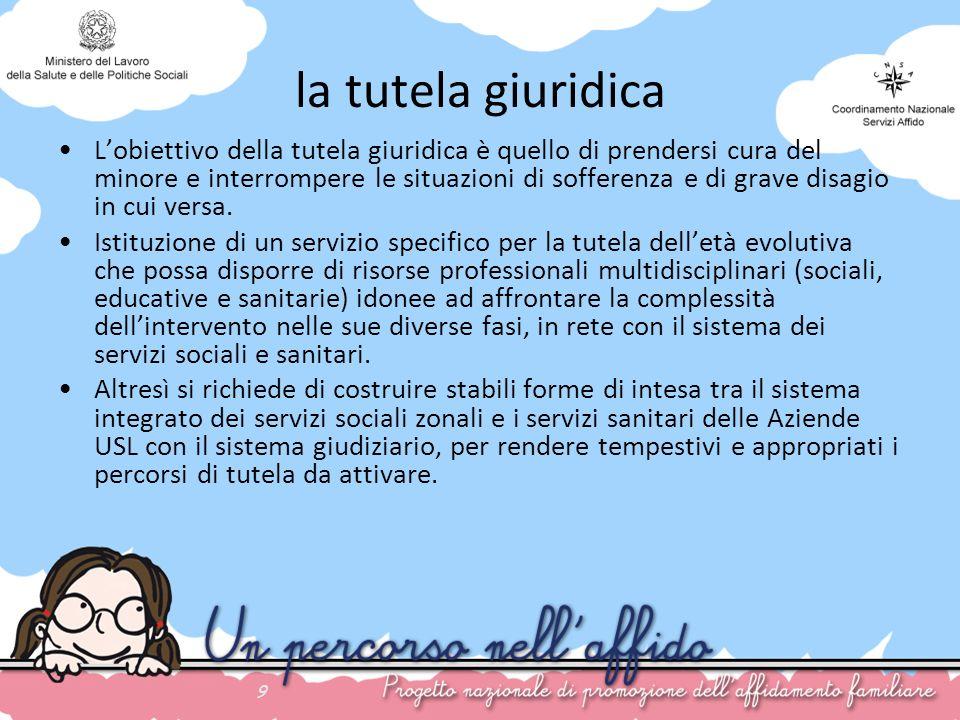 30 Minori in affido in Umbria dati suddivisi x sesso