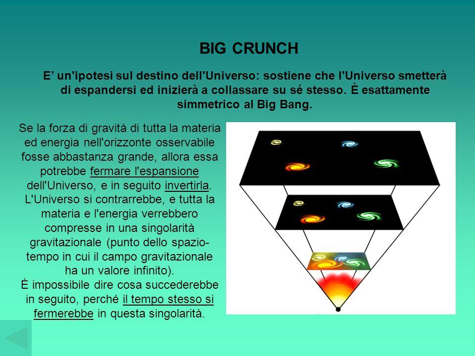 E un'ipotesi sul destino dell'Universo: sostiene che l'Universo smetterà di espandersi ed inizierà a collassare su sé stesso. È esattamente simmetrico