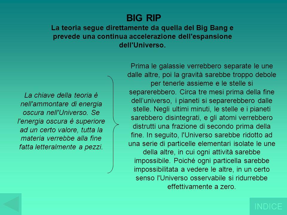La teoria segue direttamente da quella del Big Bang e prevede una continua accelerazione dell'espansione dell'Universo. BIG RIP La chiave della teoria