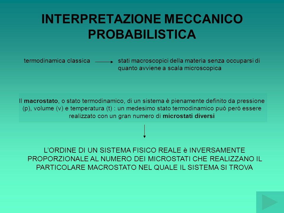 INTERPRETAZIONE MECCANICO PROBABILISTICA Il macrostato, o stato termodinamico, di un sistema è pienamente definito da pressione (p), volume (v) e temp