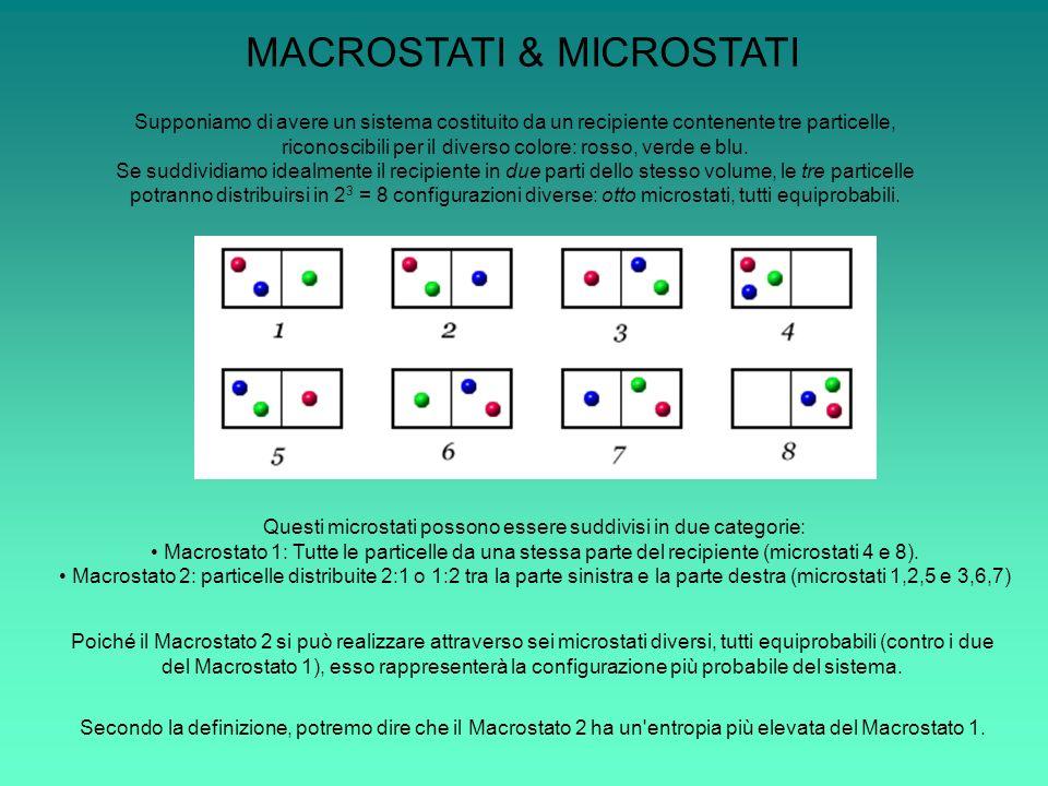 Supponiamo di avere un sistema costituito da un recipiente contenente tre particelle, riconoscibili per il diverso colore: rosso, verde e blu. Se sudd