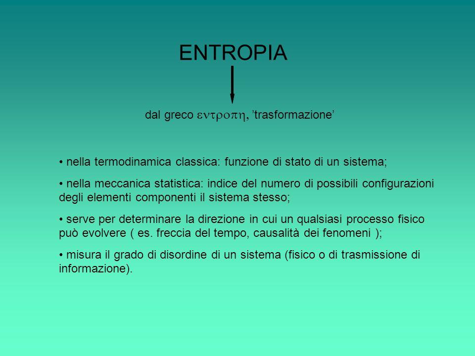 ENTROPIA dal greco trasformazione nella termodinamica classica: funzione di stato di un sistema; nella meccanica statistica: indice del numero di poss