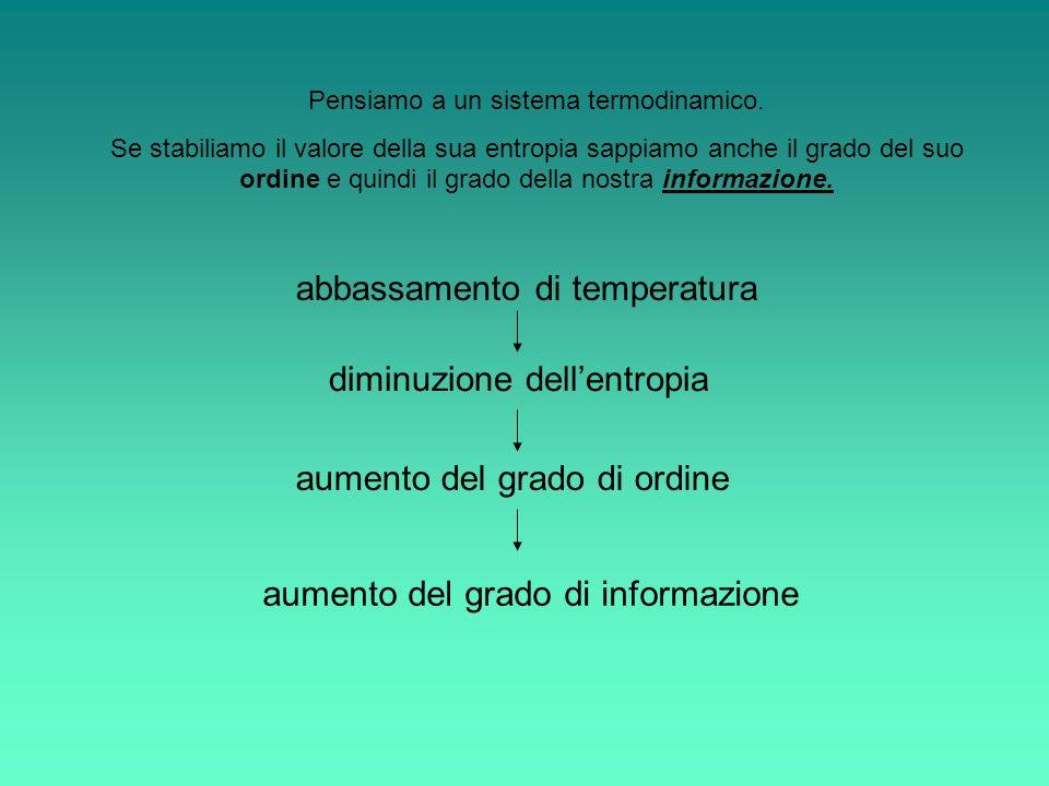 Pensiamo a un sistema termodinamico. Se stabiliamo il valore della sua entropia sappiamo anche il grado del suo ordine e quindi il grado della nostra
