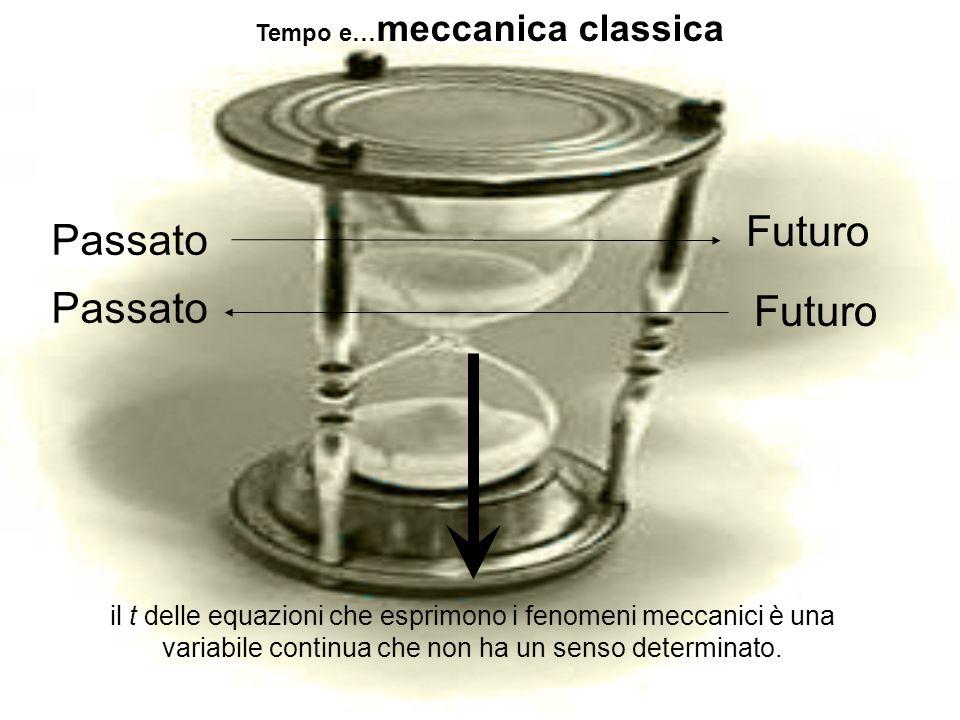 Passato Futuro Passato il t delle equazioni che esprimono i fenomeni meccanici è una variabile continua che non ha un senso determinato. Tempo e… mecc