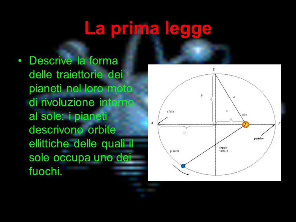 La seconda legge Descrive la velocità con cui si muovono i pianeti: i raggi vettori descritti dai pianeti percorrono aree uguali in tempi uguali.