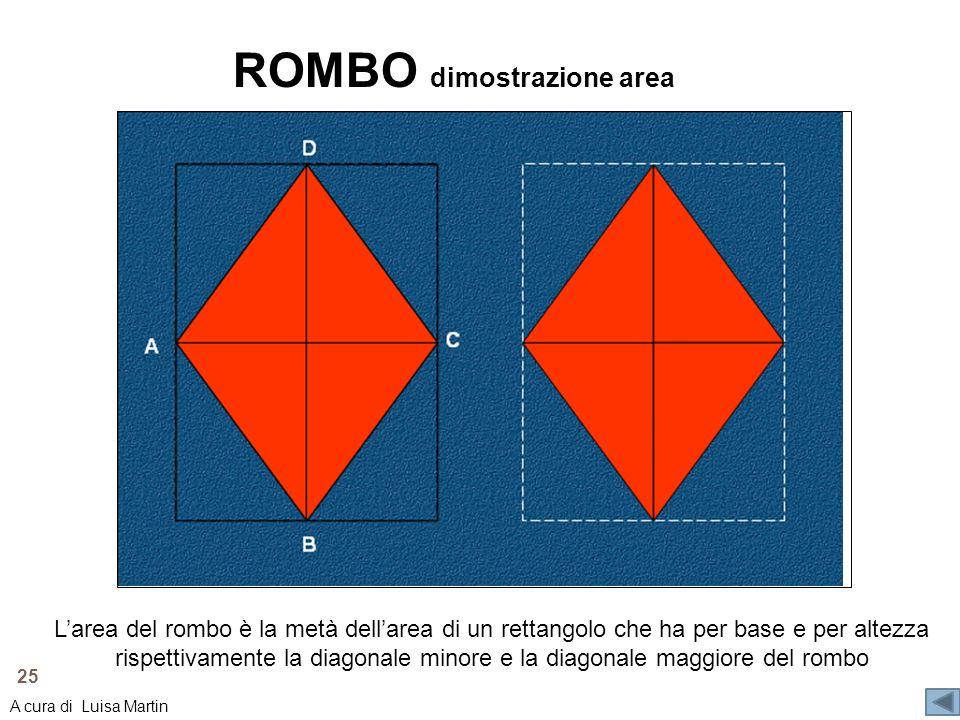 ROMBO dimostrazione area Larea del rombo è la metà dellarea di un rettangolo che ha per base e per altezza rispettivamente la diagonale minore e la di