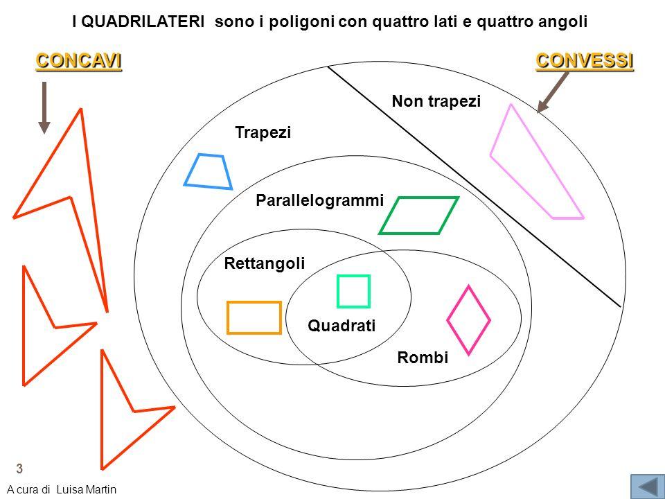CONCAVI CONVESSI Non trapezi Trapezi Parallelogrammi Rettangoli Rombi Quadrati I QUADRILATERI sono i poligoni con quattro lati e quattro angoli 3 A cu