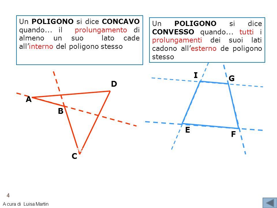 Un POLIGONO si dice CONCAVO quando... il prolungamento di almeno un suo lato cade allinterno del poligono stesso Un POLIGONO si dice CONVESSO quando..