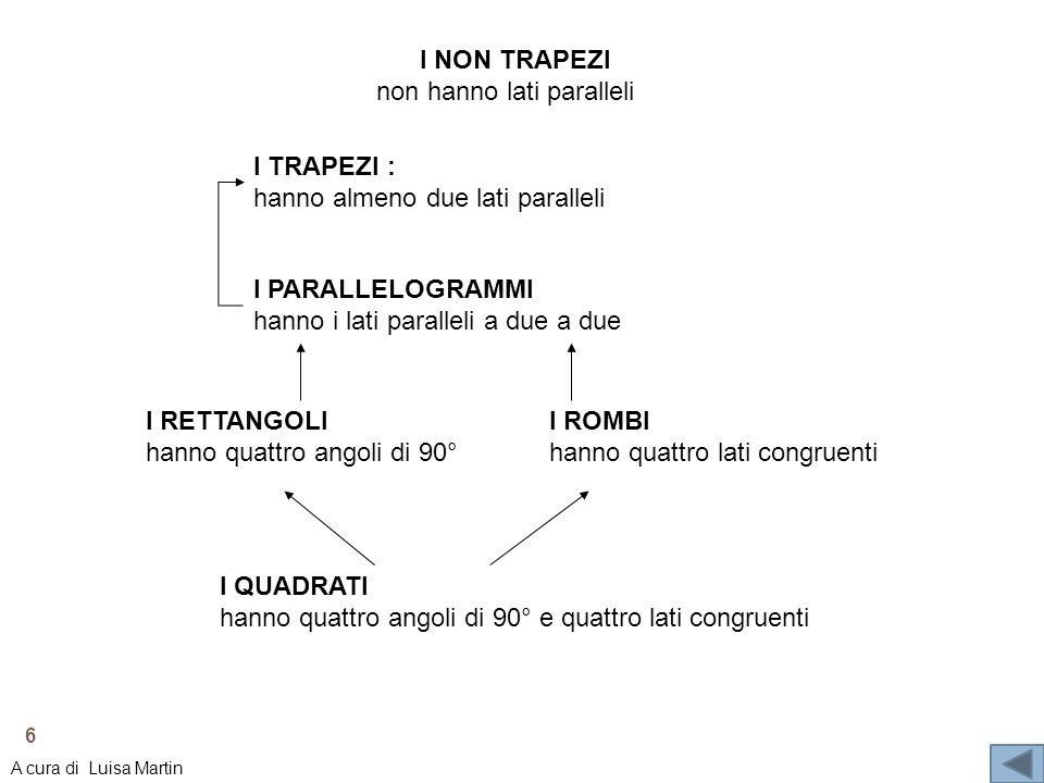 I NON TRAPEZI non hanno lati paralleli I TRAPEZI : hanno almeno due lati paralleli I PARALLELOGRAMMI hanno i lati paralleli a due a due I RETTANGOLI h