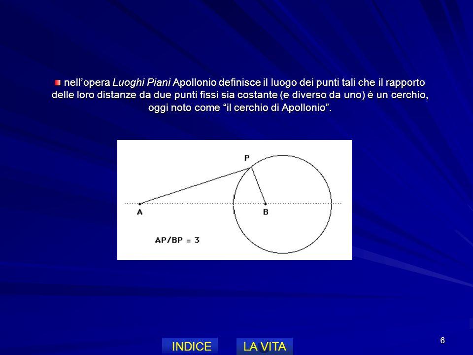 16 Nellopera Le coniche Apollonio affronta varie questioni: individua la relazione fondamentale tra quelle che oggi chiameremmo le coordinate piane di un punto sulla curva espresse dalle tre equazioni y 2 =lx, e la proprietà delliperbole riferite ai suoi asintoti come assi, proprietà attualmente espressa, per liperbole equilatera, dallequazione xy=k 2 risolve problemi, divenuti famosi nellantichità, come il luogo geometrico rispetto a tre o quattro rette che risolve riconducendo la soluzione alle sezioni coniche (in quanto il problema viene risolto mediate unequazione si 2°grado nelle incognite x e y) introduce lidea delliperbole come curva a due rami INDICE inizia lo studio delle diverse intersezioni tra le varie coniche