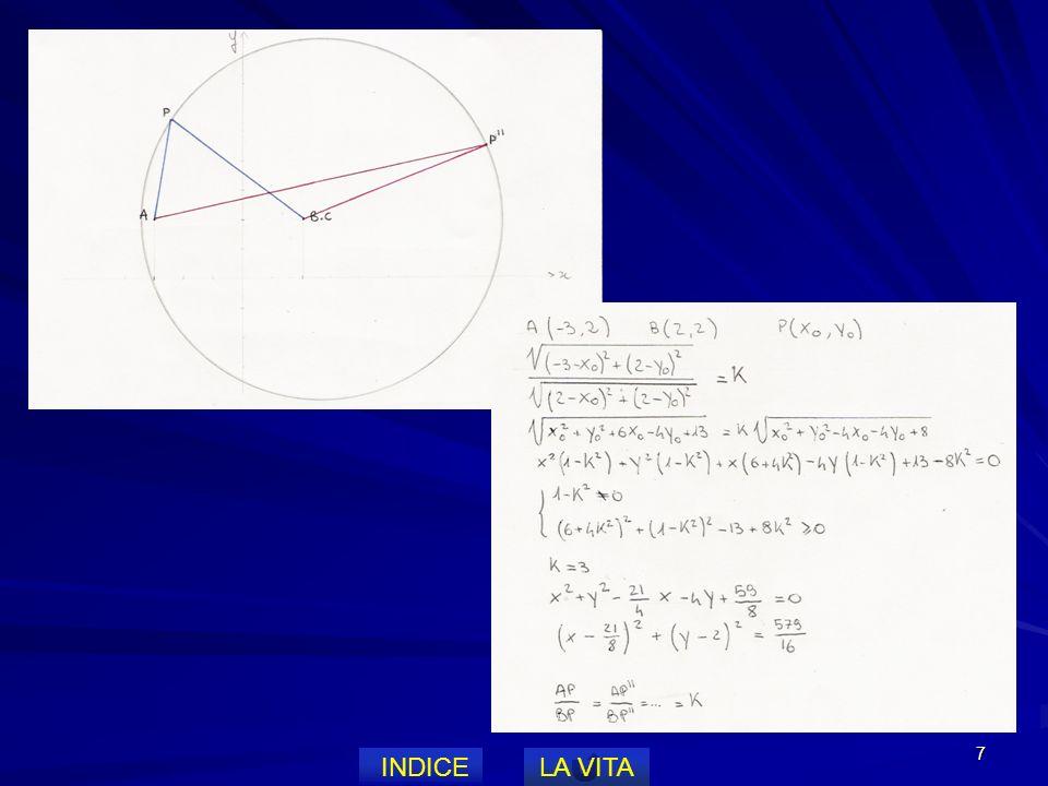 17 Studiando i punti di intersezione tra le normali, giunge a definire il luogo dei punti che oggi identifichiamo con l evoluta della conica (per evoluta di una conica si intende la curva su cui giacciono i centri di curvatura, cioè i centri dei cerchi che meglio approssimano la curva in ogni suo punto: i cerchi osculatori ) Studiando i punti di intersezione tra le normali, giunge a definire il luogo dei punti che oggi identifichiamo con l evoluta della conica (per evoluta di una conica si intende la curva su cui giacciono i centri di curvatura, cioè i centri dei cerchi che meglio approssimano la curva in ogni suo punto: i cerchi osculatori ) INDICE tratta dei segmenti massimi e minimi che si possono tracciare rispetto ad una conica riducendo questo problema a teoremi sulle tangenti e sulle normali definendone esattamente la natura