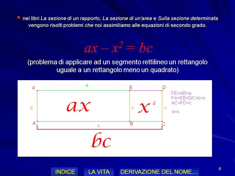 18 cerchi osculatori dellellisse esempi di evolute di ellissi esempio di evoluta di una parabola