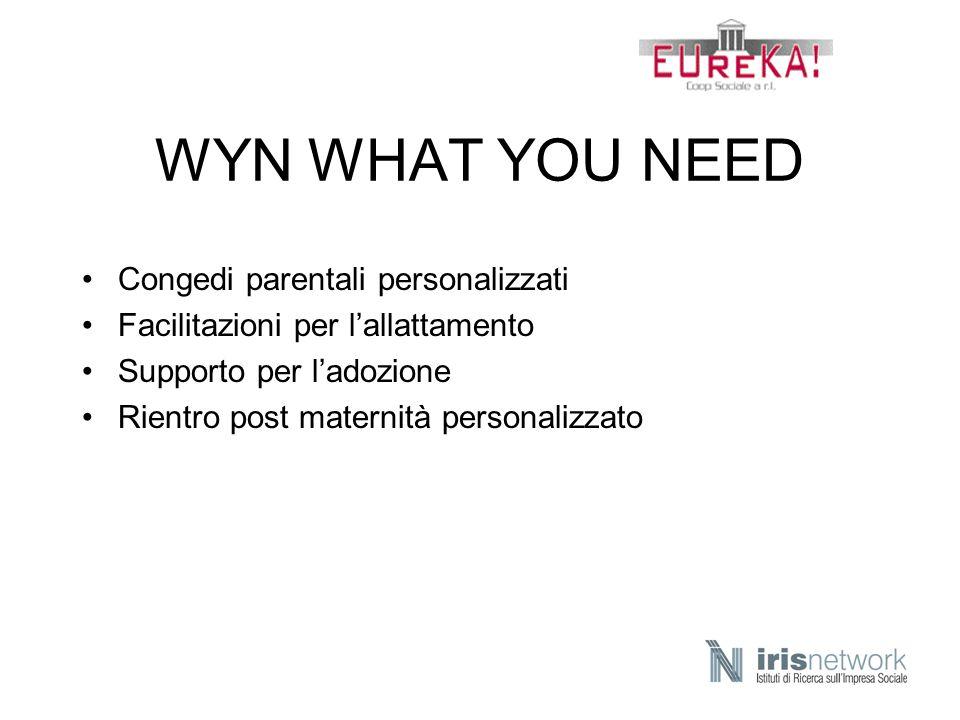 WYN WHAT YOU NEED Congedi parentali personalizzati Facilitazioni per lallattamento Supporto per ladozione Rientro post maternità personalizzato