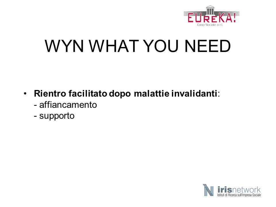 WYN WHAT YOU NEED Rientro facilitato dopo malattie invalidanti: - affiancamento - supporto