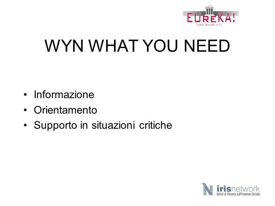 WYN WHAT YOU NEED Informazione Orientamento Supporto in situazioni critiche