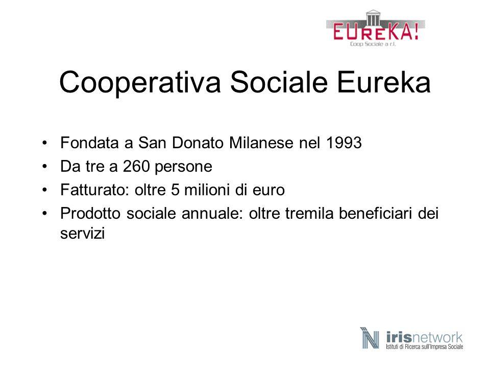 Cooperativa Sociale Eureka Fondata a San Donato Milanese nel 1993 Da tre a 260 persone Fatturato: oltre 5 milioni di euro Prodotto sociale annuale: ol