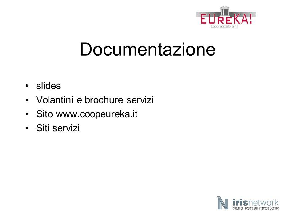 Documentazione slides Volantini e brochure servizi Sito www.coopeureka.it Siti servizi