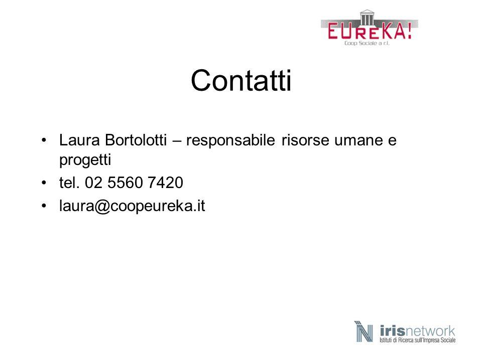 Contatti Laura Bortolotti – responsabile risorse umane e progetti tel. 02 5560 7420 laura@coopeureka.it