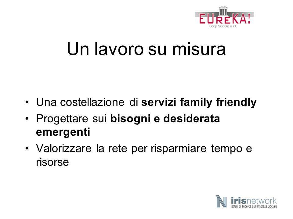 Un lavoro su misura Una costellazione di servizi family friendly Progettare sui bisogni e desiderata emergenti Valorizzare la rete per risparmiare tem