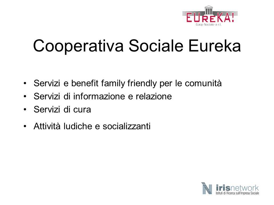 Cooperativa Sociale Eureka Servizi e benefit family friendly per le comunità Servizi di informazione e relazione Servizi di cura Attività ludiche e so