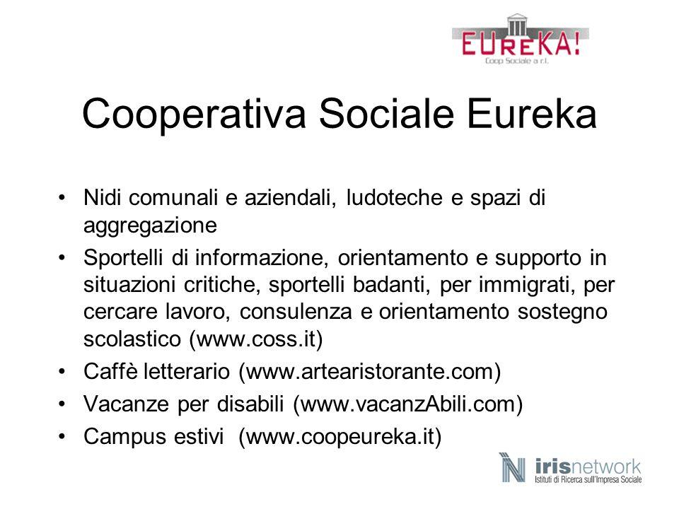 Cooperativa Sociale Eureka Nidi comunali e aziendali, ludoteche e spazi di aggregazione Sportelli di informazione, orientamento e supporto in situazio