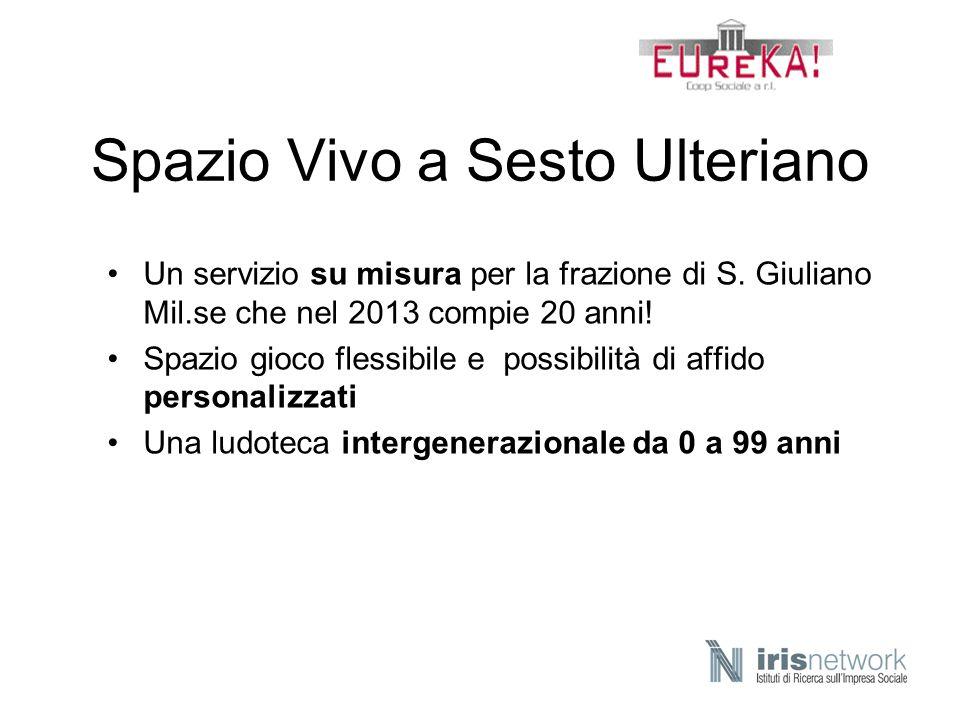 Spazio Vivo a Sesto Ulteriano Un servizio su misura per la frazione di S. Giuliano Mil.se che nel 2013 compie 20 anni! Spazio gioco flessibile e possi