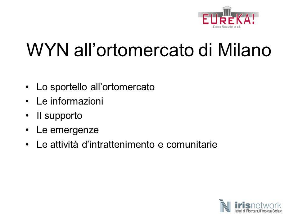 WYN allortomercato di Milano Lo sportello allortomercato Le informazioni Il supporto Le emergenze Le attività dintrattenimento e comunitarie