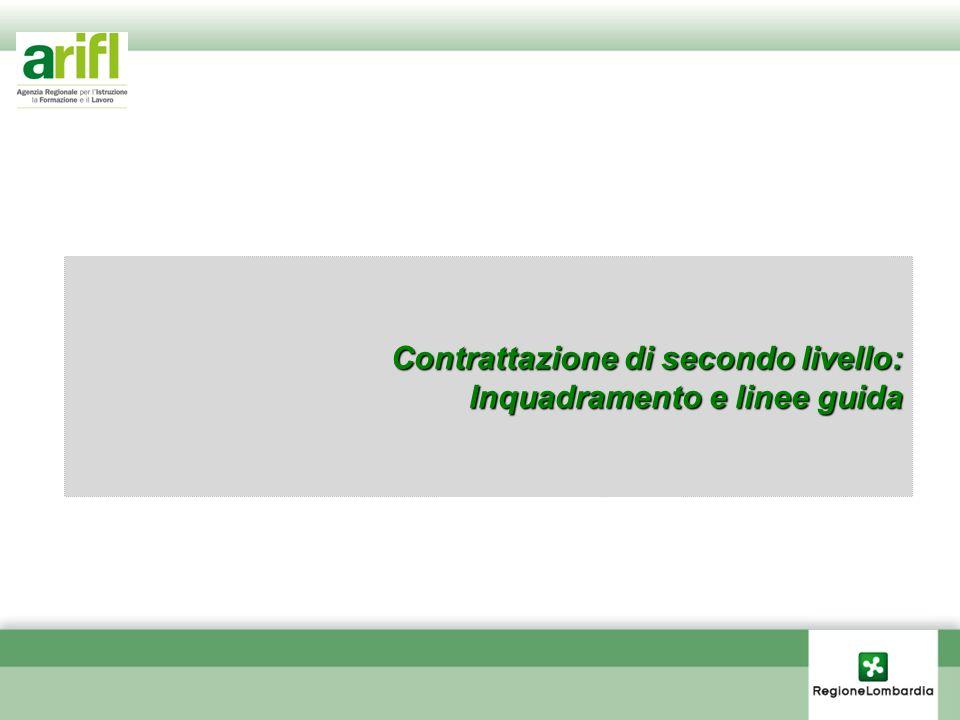 Contrattazione di secondo livello: Inquadramento e linee guida