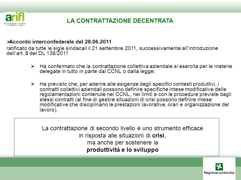 LA CONTRATTAZIONE DECENTRATA Accordo interconfederale del 28.06.2011 ratificato da tutte le sigle sindacali il 21 settembre 2011, successivamente alli