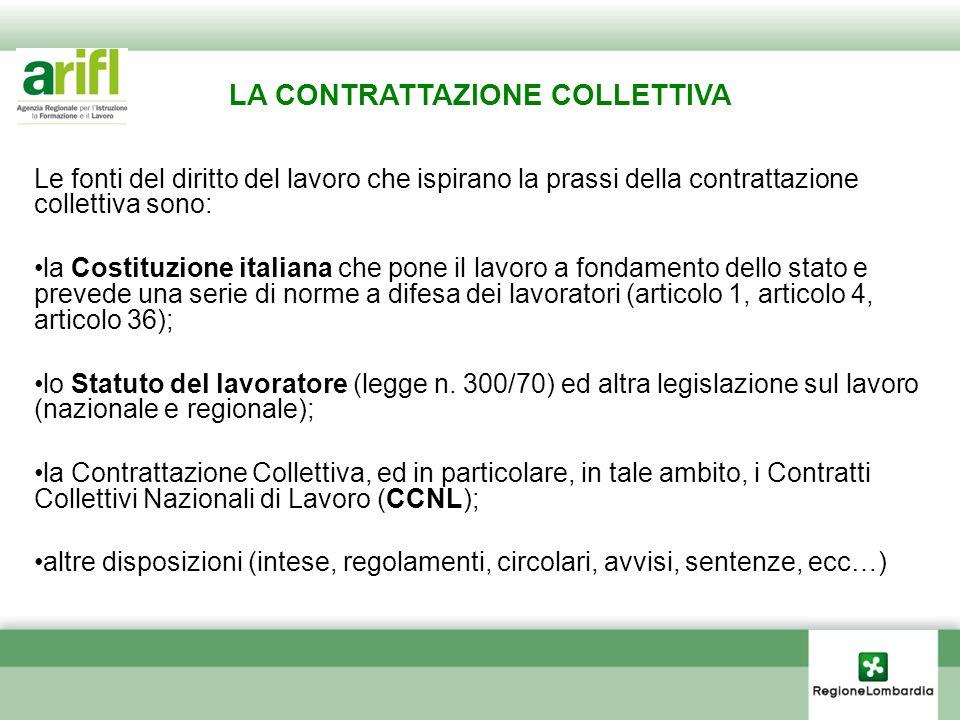 Le fonti del diritto del lavoro che ispirano la prassi della contrattazione collettiva sono: la Costituzione italiana che pone il lavoro a fondamento