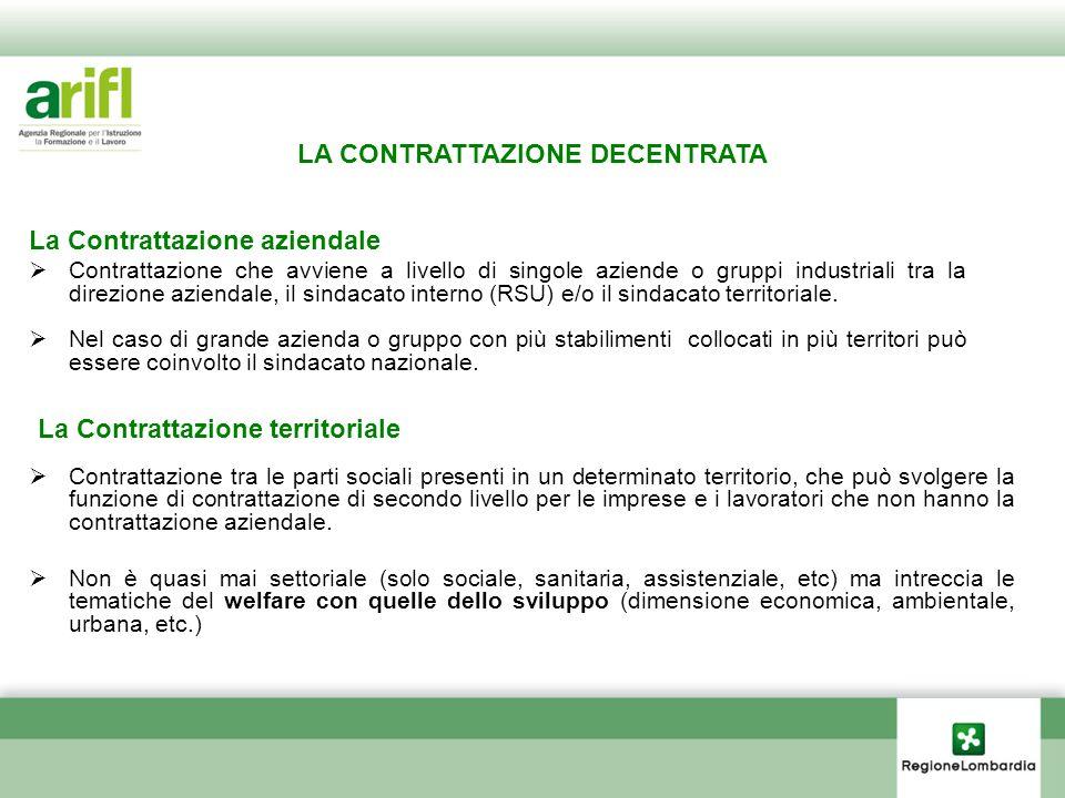 Contrattazione tra le parti sociali presenti in un determinato territorio, che può svolgere la funzione di contrattazione di secondo livello per le im
