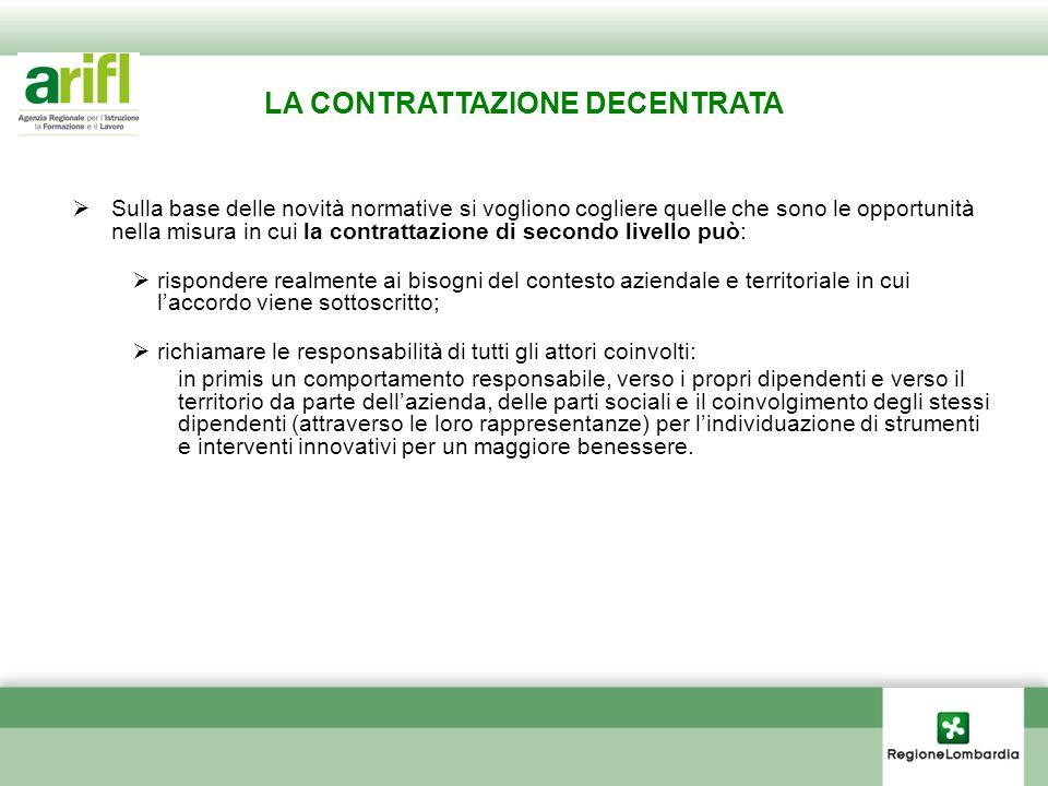 LA CONTRATTAZIONE DECENTRATA Oggetto attuale di dibattito tra le parti sociali sono i confini delle nuove regole previste nella contrattazione come il «principio di derogabilità».