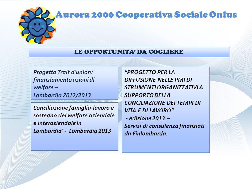 Aurora 2000 Cooperativa Sociale Onlus Progetto Trait dunion: finanziamento azioni di welfare – Lombardia 2012/2013 Conciliazione famiglia-lavoro e sos