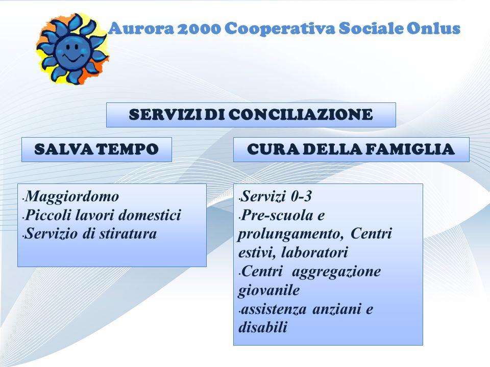 Aurora 2000 Cooperativa Sociale Onlus ORIENTAMENTO ALLA CONCILIAZIONE Orientamento domanda offerta Informazione opportunità del territorio Opportunità di legge