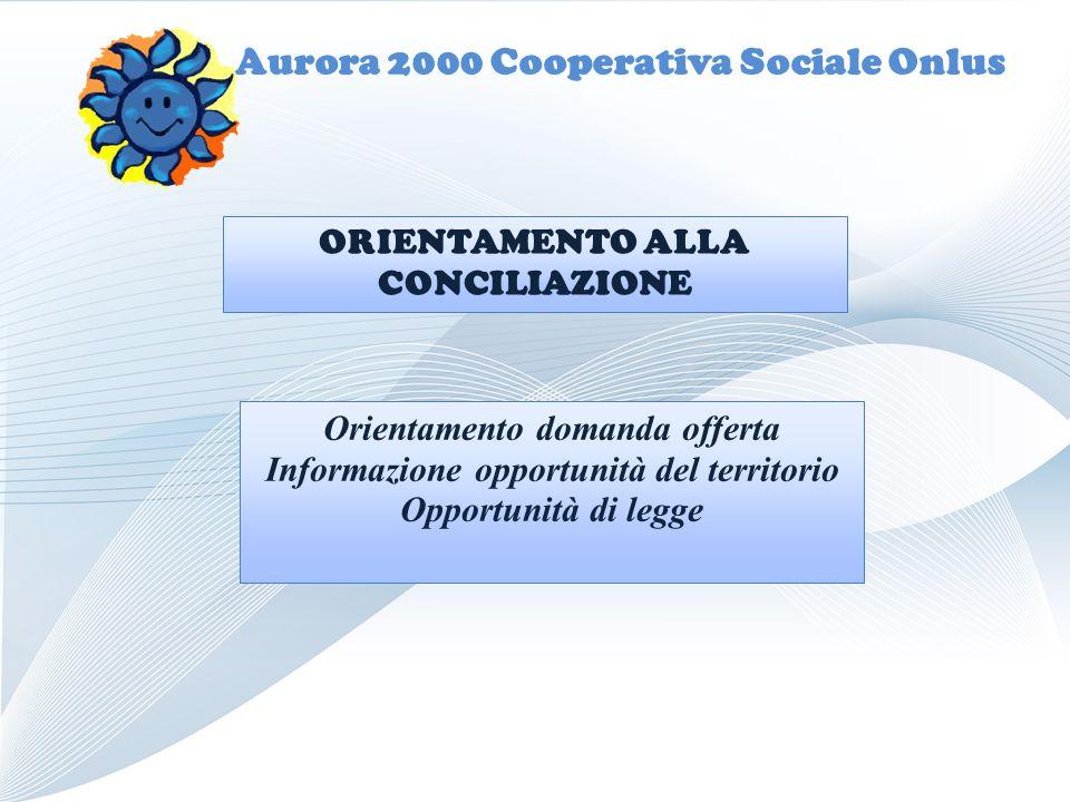 Aurora 2000 Cooperativa Sociale Onlus ORIENTAMENTO ALLA CONCILIAZIONE Orientamento domanda offerta Informazione opportunità del territorio Opportunità