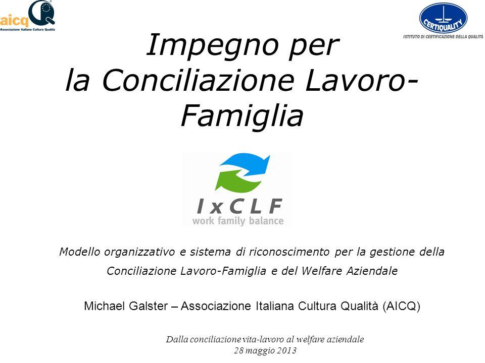 Il sistema I x CLF Dalla conciliazione vita-lavoro al welfare aziendale 28 maggio 2013 Il sistema di riconoscimento dellImpegno verso la Conciliazione Lavoro-Famiglia (IxCLF) è uno strumento di management per le imprese che intendono mettere in atto concrete politiche di conciliazione tra lavoro e famiglia.