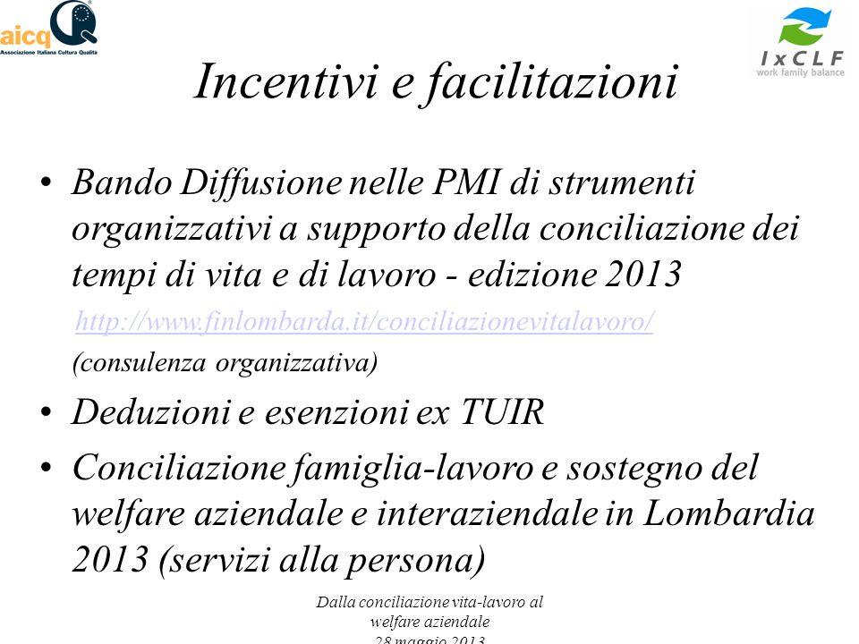 Incentivi e facilitazioni Bando Diffusione nelle PMI di strumenti organizzativi a supporto della conciliazione dei tempi di vita e di lavoro - edizion
