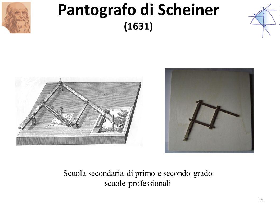 Pantografo di Scheiner (1631) Scuola secondaria di primo e secondo grado scuole professionali 31