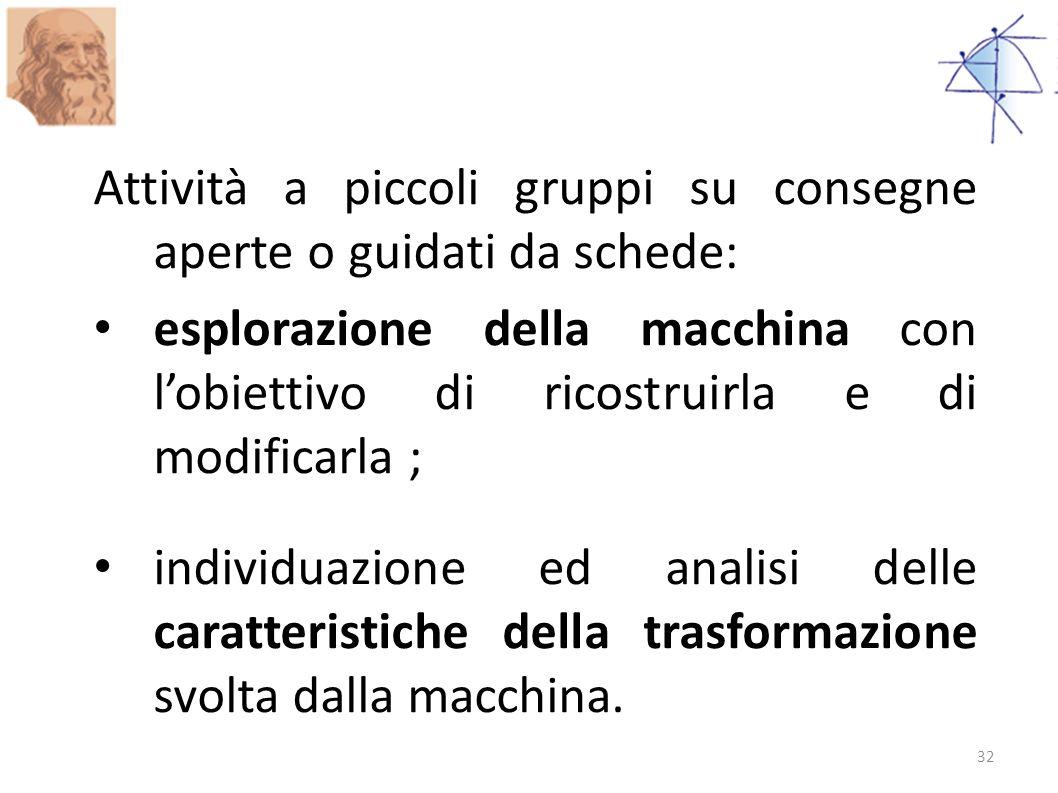 Attività a piccoli gruppi su consegne aperte o guidati da schede: esplorazione della macchina con lobiettivo di ricostruirla e di modificarla ; indivi