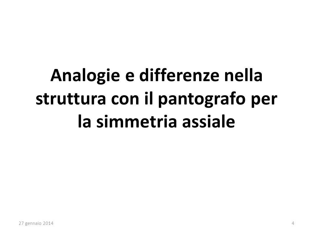 Analogie e differenze nella struttura con il pantografo per la simmetria assiale 27 gennaio 20144