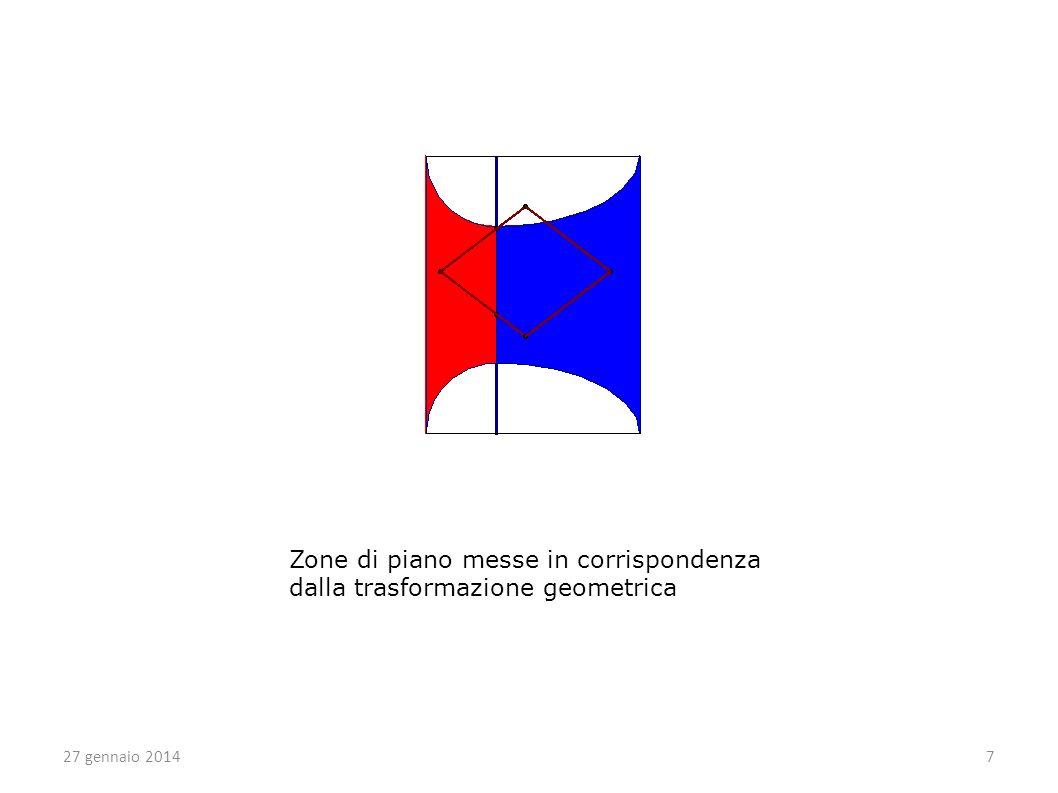 27 gennaio 20147 Zone di piano messe in corrispondenza dalla trasformazione geometrica