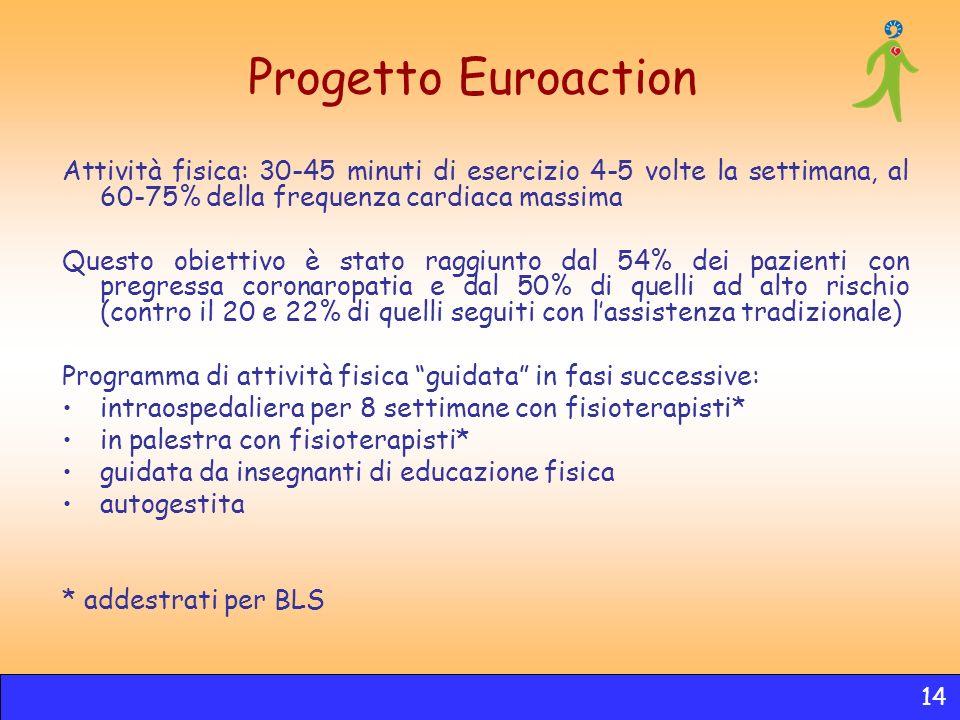 Progetto Euroaction Attività fisica: 30-45 minuti di esercizio 4-5 volte la settimana, al 60-75% della frequenza cardiaca massima Questo obiettivo è s
