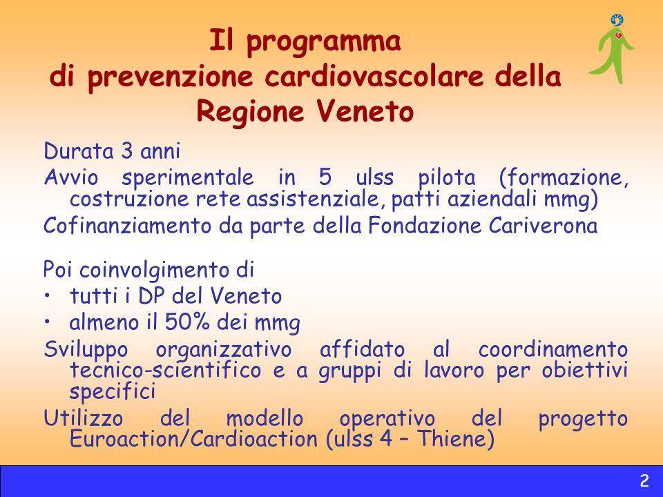 Il programma di prevenzione cardiovascolare della Regione Veneto Durata 3 anni Avvio sperimentale in 5 ulss pilota (formazione, costruzione rete assis